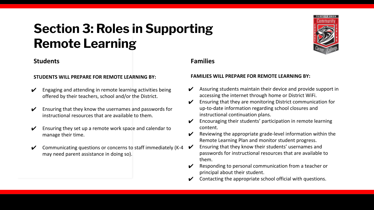 Roles in Supporting Remote Learning