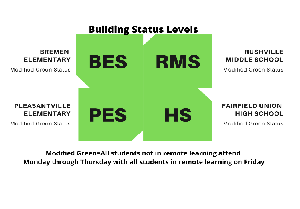 Building Level Status Modified Green