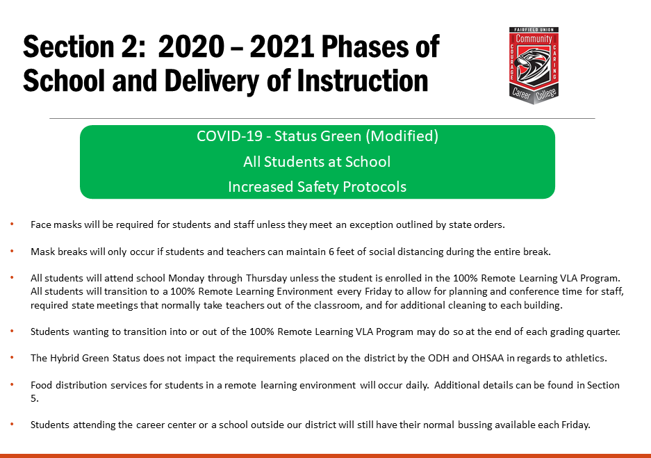 Modified Green Delivery of Instruction
